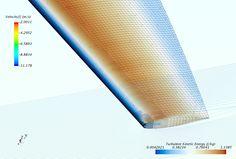 Computational Fluid Dynamics, Kinetic Energy