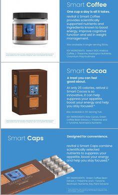 """#loseweight #feeltheenergy 3 amazing smart products to pick from! Helps with """"brain fog"""", increased energy and suppressed appetite! I've personally dropped 10 lbs in a month! Request a free sample today! #howtodrop15poundsweightlosstips Help Me Lose Weight, Lose 15 Pounds, Losing 10 Pounds, Green Coffee Bean Extract, Healthy Snack Options, Make Good Choices, How To Increase Energy, Weight Loss Program, Weight Management"""