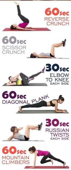 Stubborn Pooch Fat Melter That Really Works [Total Tummy Tightener] Fitness Workouts, Pilates Workout, Plank Workout, Fit Board Workouts, Fitness Tips, Fitness Motivation, Effective Ab Workouts, Easy Workouts, At Home Workouts
