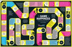 El juego de la Felicidad