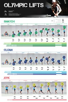 Learn the olympic lifts that will form a big part of a crossfit or crossfit style workout program.  Snatch, Clean, Jerk