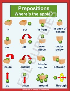 Spring Sale 10% off until April 21! Teach place prepositions with this fun poster.