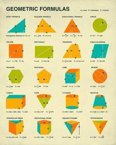 GEOMETRIC FORMULAS Retro mathematics poster art by Artist Jazzberry Blue Gallery quality Giclée fine art print using archival Cotton Rag paper Math Resources, Math Activities, Geometric Formulas, Maths Solutions, Math Notes, Math Vocabulary, Math Formulas, Math Help, Homeschool Math