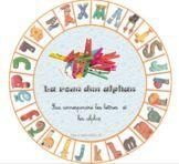 La roue de l'alphabet - jeu -Taoki Google Drive, Ms Gs, Grande Section, Miniatures, School, Kids, Montessori, Cycle 2, French