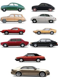 Saab Chronology.  White one 2nd down on the right (a Saab 96) was my first car, in Tyrol Green :)