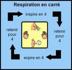 Geneva Centre for Autism Teaching French, Teaching Spanish, Respiration Relaxation, French Resources, Breathing Techniques, Classroom Design, Adolescence, Behavior, Affirmations