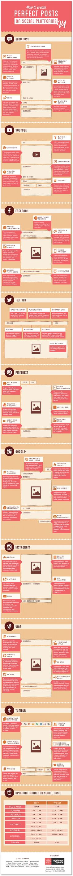 The perfect post on different #social networks