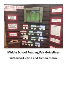 This handout contains all the information that you will need to conduct at reading fair at your school. The handout contains guidelines on categories, content, display and safety. Included are non-fiction and fiction rubrics for you and the students to follow in completing the project display board.
