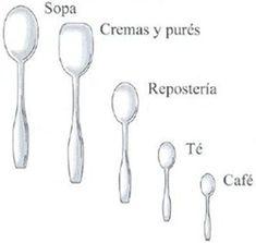 Table Setting Etiquette, Dining Etiquette, Table Settings, Table Manners, Good Manners, Etiquette And Manners, Le Diner, Le Chef, Woodworking Jigs