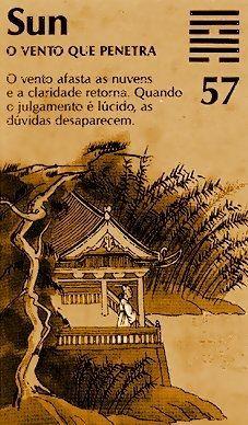 Hexagrammes 57-64 - www.paolacartotarotastro.fr
