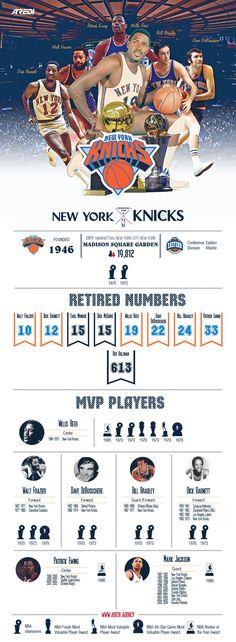 Golden State Warriors, infographic, basketball, sport, NBA, design ...