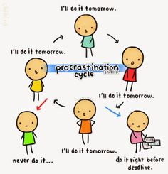 Your Serene Mind : Stop Procrastinating and Start Accomplishing
