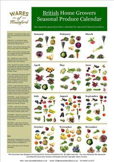 Wares of Knutsford Ltd Free British Produce Seasonal Calendar 000 Vegetable Planting Calendar, Vegetable Garden Planner, Veg Garden, Easy Garden, Gardening Calendar, Garden Ideas, Allotment Planner, Vegetable Gardening, Garden Paths