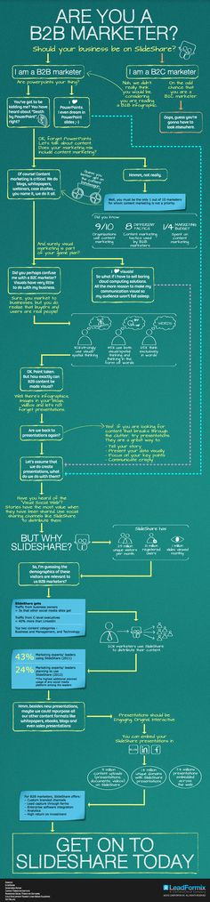 #Infographic: Should your #business be on #SlideShare? Via http://thesearchmarketer.com
