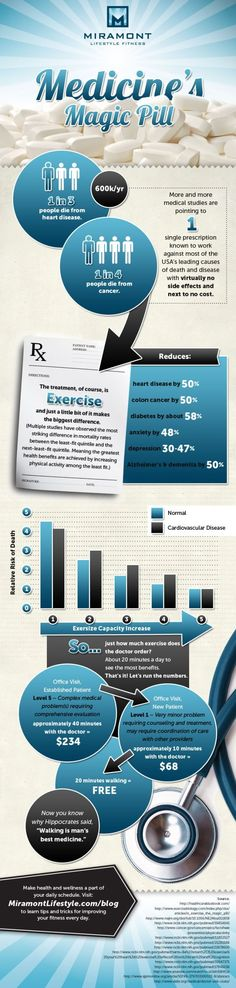 Medicine's Magic Pill: Exercise. #Infographic #exercise