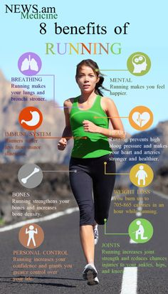 Gym Workout Bodybuilding Tips ~ Complete Exercise Program Running Plan, How To Start Running, Running Workouts, Running Tips, Running Training, Treadmill Running, Running Form, Running Track, Running Humor