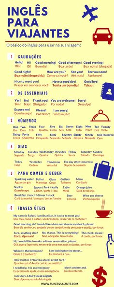 How to travel without speaking English? English travel tips for you to create the courage to face any destination! Discover basic words a English Time, English Course, English Study, English Class, English Words, English Lessons, English Grammar, Learn English, English Language
