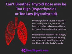 Can't Breathe?  Thyroid Dose may be Too High (Hyperthyroid) or Too Low (Hypothyroid)