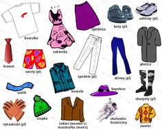 Polish vocabulary - Clothes