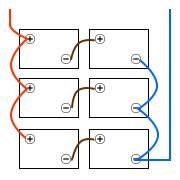 How to wire lead acid batteries for a home backup system. http://www.homeplace.co.za/knowhow/100003_batteries-for-home-power-backup-systems.php