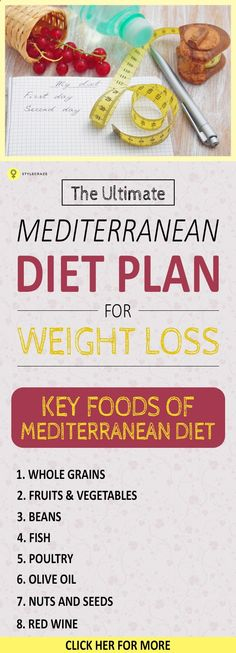 As the name suggests, the Mediterranean diet originated in that particular part of the world. It is a way of eating that is based on the foods of the . healthy Diet Tips 8 Tips To Control And Manage Gestational Diabetes Weight Loss Meals, Weight Loss Diet Plan, Healthy Weight Loss, Weight Gain, Reduce Weight, Healthy Diet Tips, Healthy Eating, Eating Fast, Healthy Meals