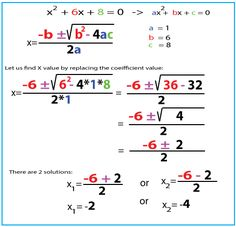 Solve Quadratic Equations | smtutor Learning center - Home of self learning