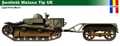 Renault UE Malaxa Tank Destroyer, French Army, Army Soldier, Military Equipment, Armored Vehicles, Military Art, Military Vehicles, World War, Wwii