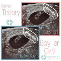 14 Baby Gender Prediction Ideas In 2021 Gender Prediction Baby Gender Prediction Baby Gender
