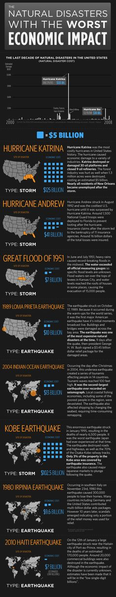 natural disasters environment infographic    www.LDSEmergencyResources.com  #LDS #Mormon #SpreadtheGospel
