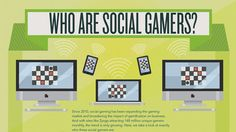 Infographic-Social-Gaming-Thumb