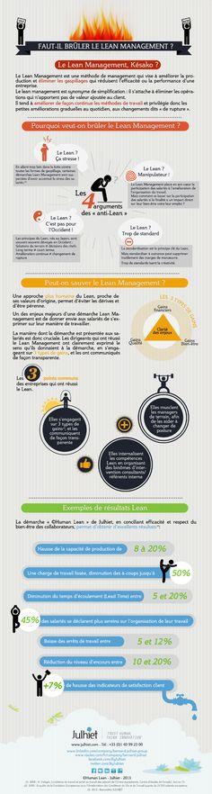 Infographie : faut-il brûler le Lean Management ?