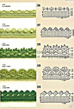 These free crochet tips are always helpful to use in dish towels, napkins or even in swaddling babies or crochet fronhas. handicraft : 128 designs & patterns for trimmings 121 Models of Nozzles and Barred in Crochet for you Crochet spout - How To Forge Th Crochet Border Patterns, Crochet Boarders, Crochet Lace Edging, Crochet Motifs, Crochet Diagram, Lace Patterns, Crochet Designs, Knitting Patterns, Filet Crochet