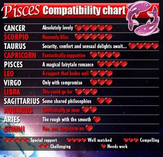 What zodiac sign is compatible with pisces woman