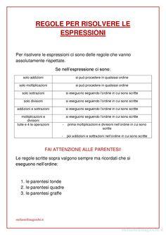 Mappa grammatica by Milva Conoscenti - issuu Math Tutor, Jordyn Jones, Instructional Strategies, Italian Language, Learning Italian, Study Tips, Classroom Management, Teaching, Writing