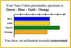 True Colors Personality test- I'm definitely a gold. Love this thing.