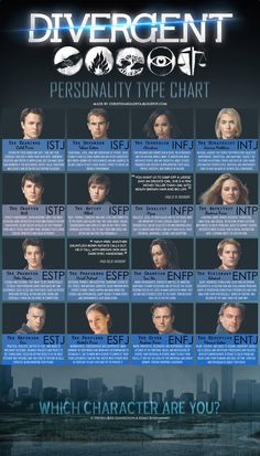 Of course....I'm Jenine Matthews. Why are all INTJ's either the purest person on earth or the evil mastermind?!