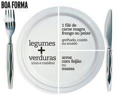 reeducação alimentar pdf - Pesquisa Google