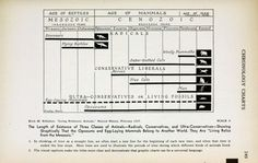What Infographics Looked Like Before Computers   Time is typically presented as a straight line, but that line needs to be widened for chronology charts, to shade in different values.   Credit: Graphic Presentation   From Wired.com
