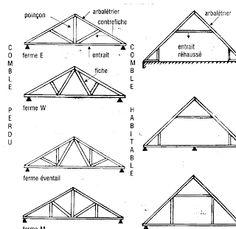 Systèmes constructifs des Charpentes   GENIE CIVIL,charpentes,assemblages,cours batiment,plan coffrage,béton armé