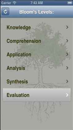 Bloom's taxonomy app