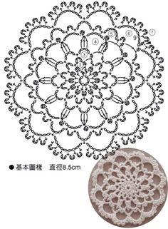 Crochet Doily Diagram, Crochet Mandala Pattern, Crochet Circles, Doily Patterns, Filet Crochet, Crochet Stitches, Crochet Patterns, Crochet Dollies, Crochet Stars