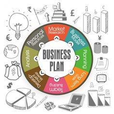 componentes de un plan de negocio