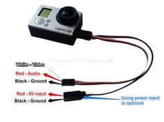 GoPro 3 FPV Cable  For more information about phantom drones and other types of drones, check our site