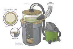 DIY! Build a See-Through Cyclone Dust Separator for Your Shop Vac