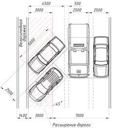 Картинки по запросу размеры парковочных мест