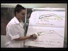 Simulação Fio-a-Fio com Lápis Dermatográfico em Pele de E.v.a - YouTube