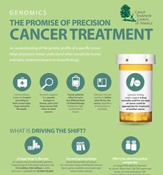 How do your genes affect cancer treatment options? All the info you need here - Pin and Share!