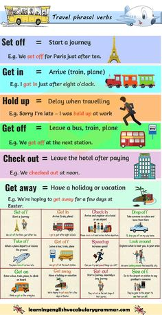 List of phrasal verbs and phrases for travel with examples and pictures