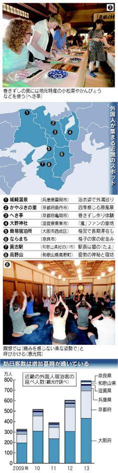 こんな所にも外国人(関西の羅針盤)  :日本経済新聞