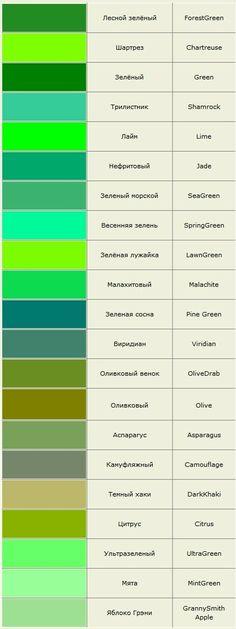 53 ideas desktop wallpaper design pattern for 2019 Colour Pallete, Color Schemes, Color Combinations, Color Palettes, Coordination Des Couleurs, Color Names Chart, Green Scenery, Color Mixing Chart, Color Psychology